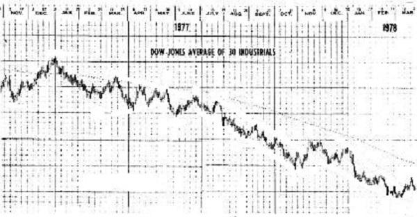 1978年、ダイアゴナル-0-0
