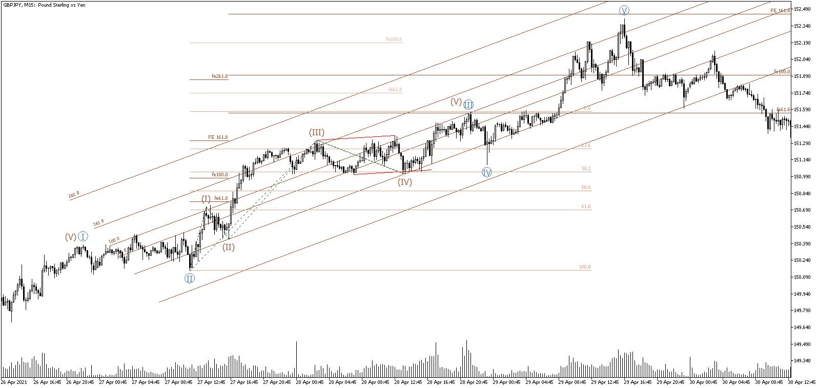 20210423gbpjpym15b