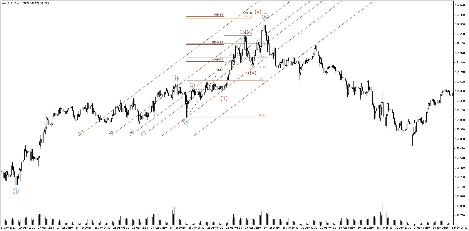 20210423gbpjpym15c