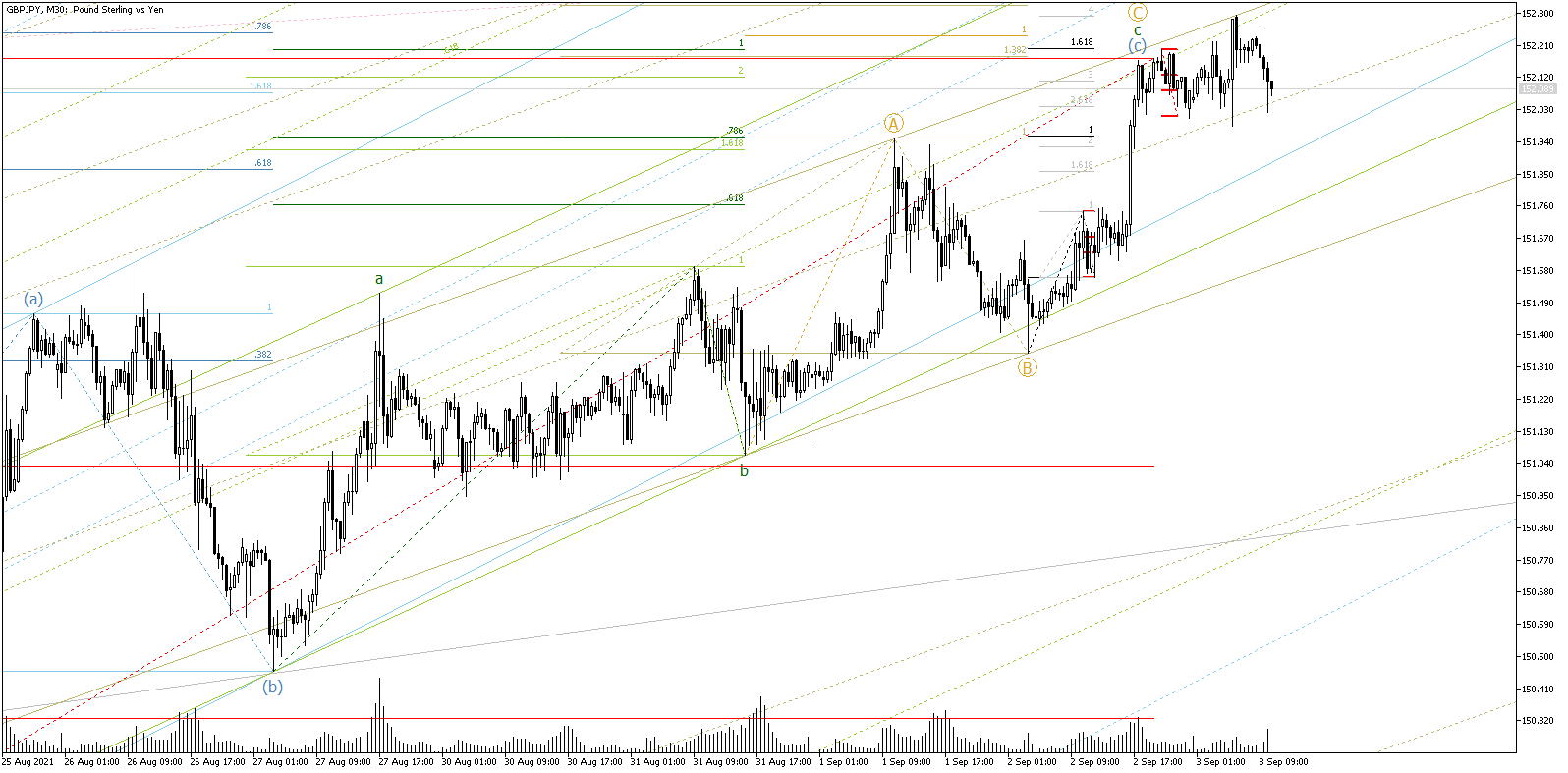 20210903gbpjpym30