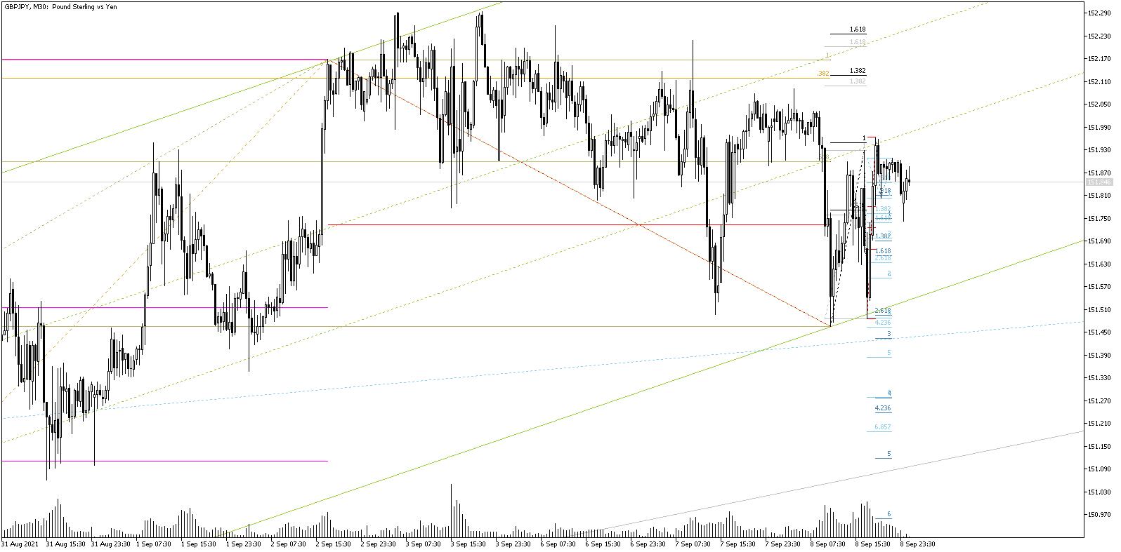 20210909gbpjpym30