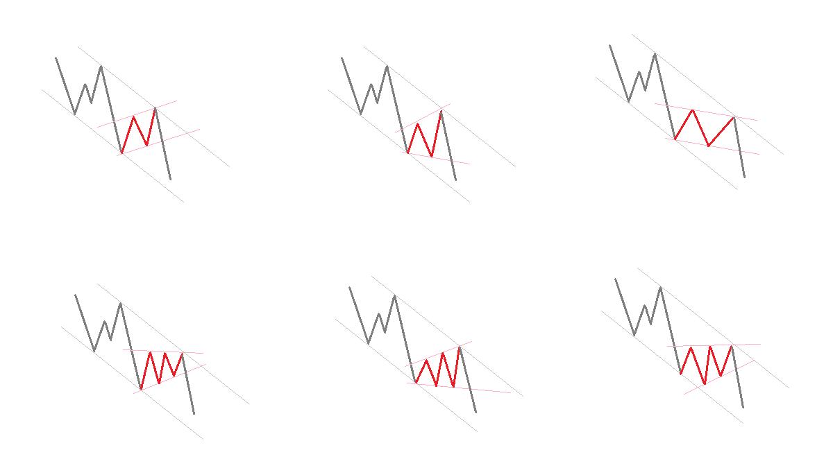 チャネルラインと修正波-2