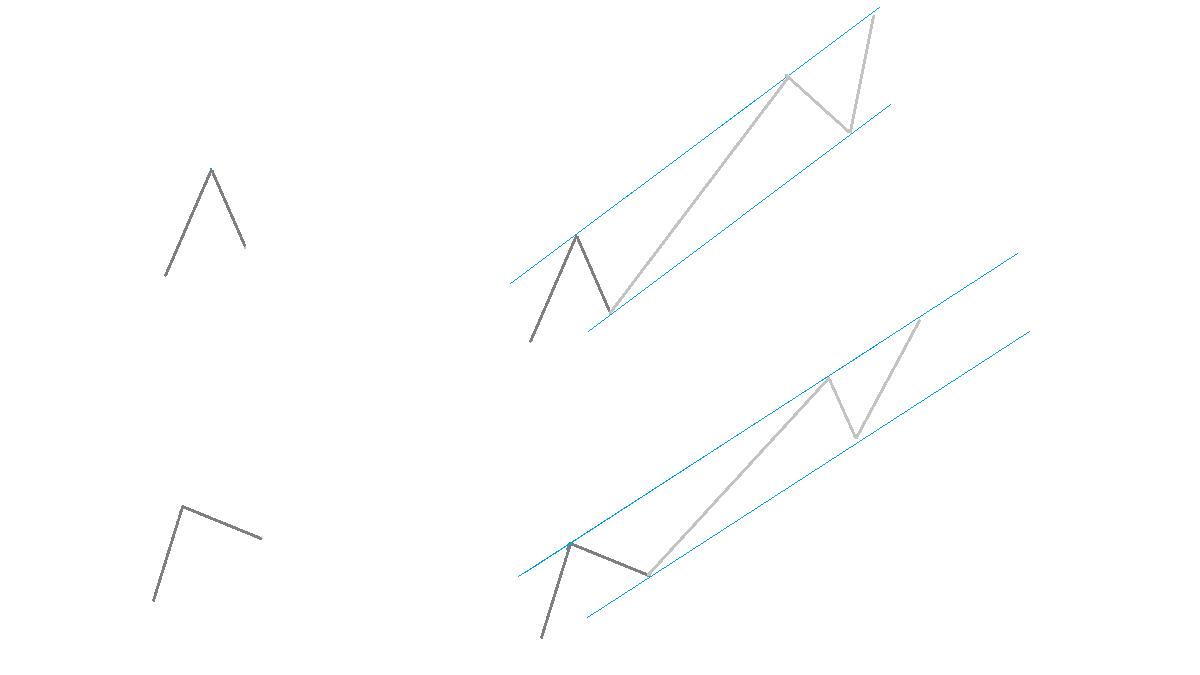 チャネルラインと第2波-2
