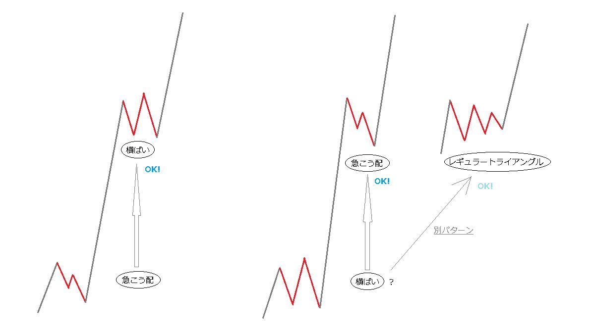 別のパターン