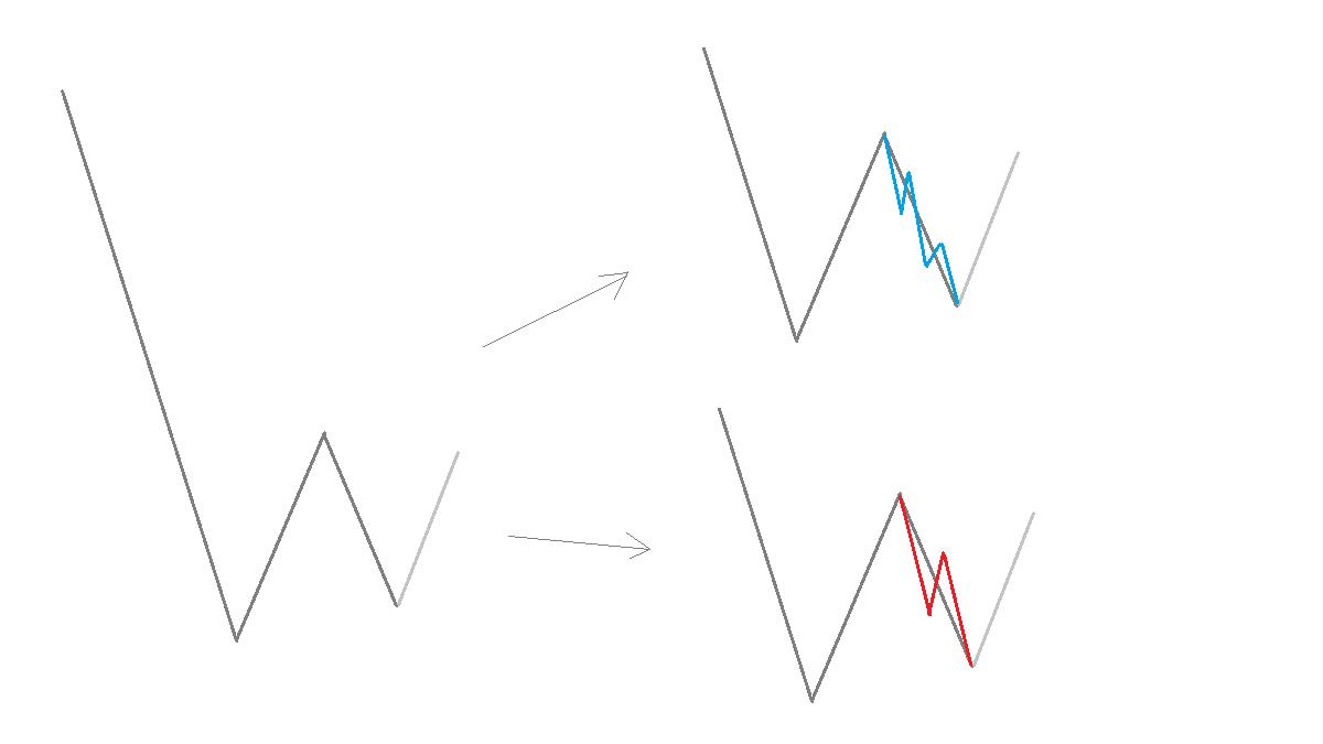 5波か3波か-2