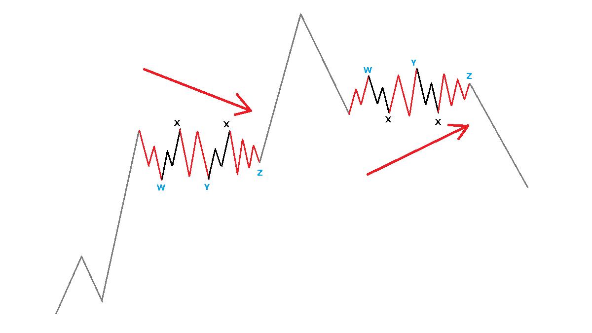 第4波とB波の複合型