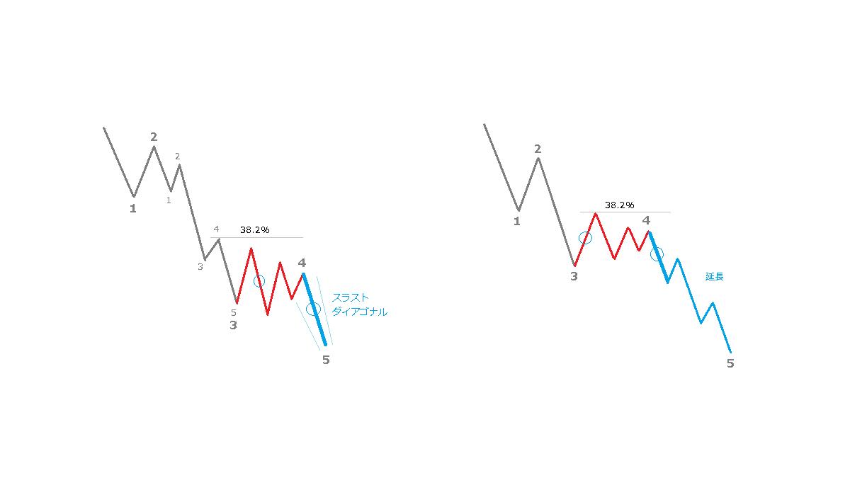 第4波のトライアングル-2