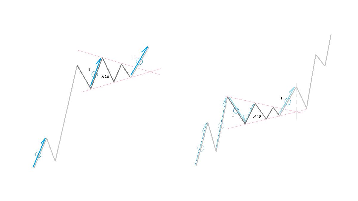 トライアングルのアペックスのイメージ図-1