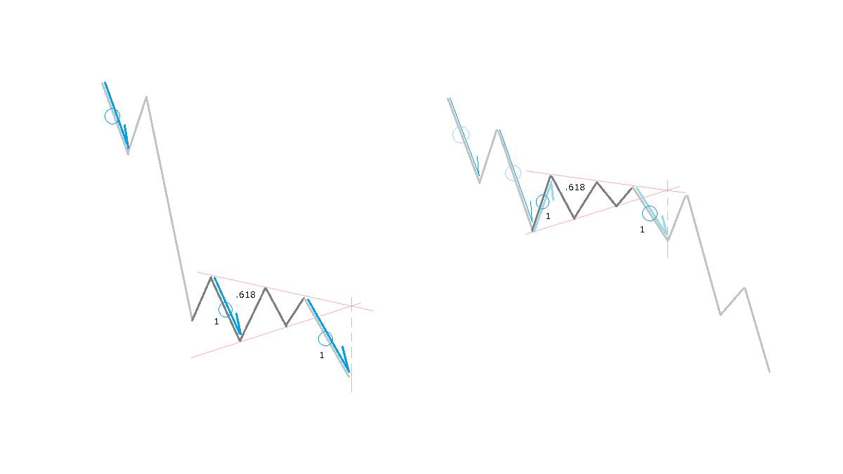 トライアングルのアペックスのイメージ図-2